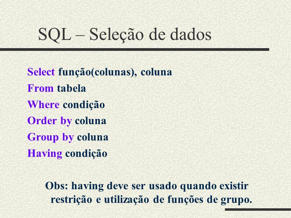 SQL – Seleção de dados Select função(colunas), coluna From tabela Where condição Order by coluna Group by coluna Having condição Obs: having deve ser