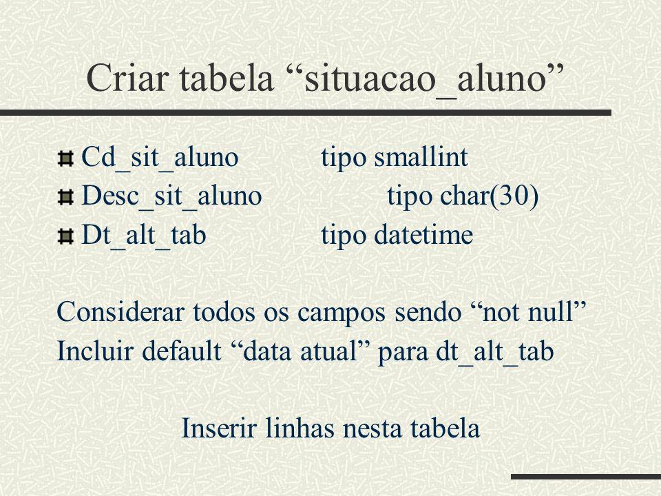 Criar tabela situacao_aluno Cd_sit_alunotipo smallint Desc_sit_alunotipo char(30) Dt_alt_tabtipo datetime Considerar todos os campos sendo not null In
