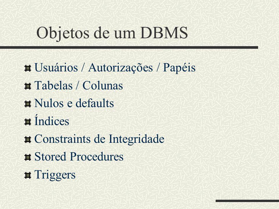 Objetos do DBMS Conexões Client / Server Controles de acessos multiusuários Integridade Segurança Otimizador e Planos de acesso Catálogo de dados Logs