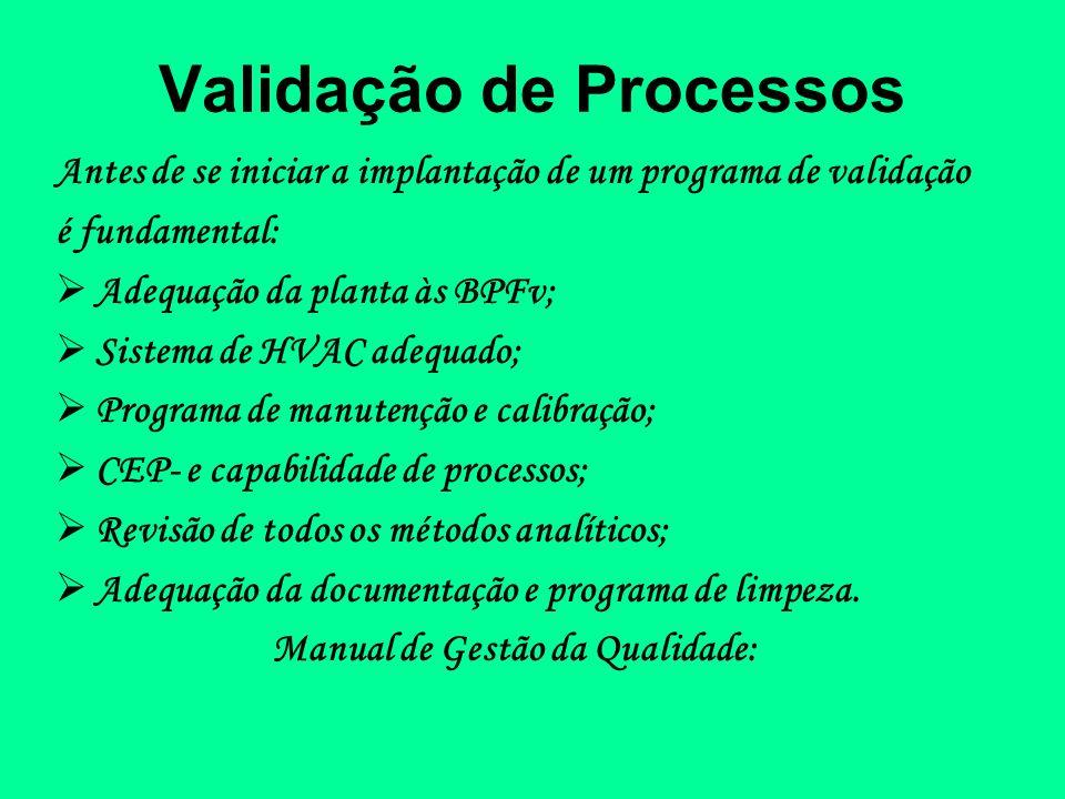 Validação de Processos Antes de se iniciar a implantação de um programa de validação é fundamental: Adequação da planta às BPFv; Sistema de HVAC adequ