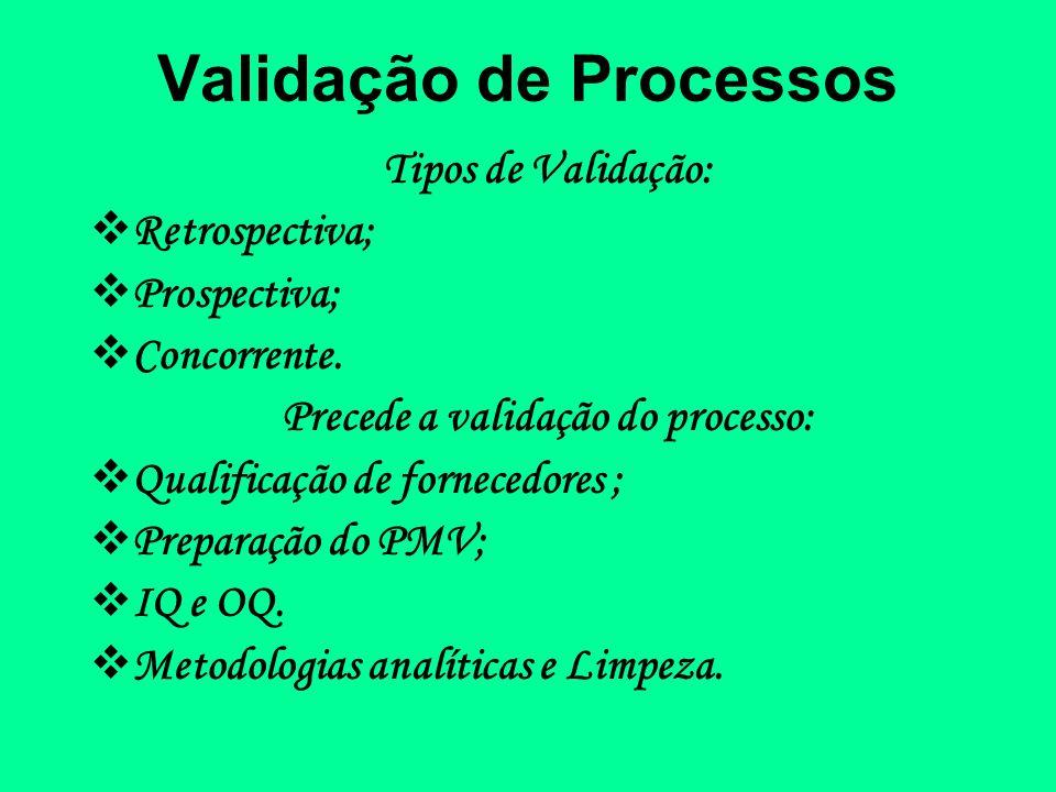 Validação de Processos Tipos de Validação: Retrospectiva; Prospectiva; Concorrente. Precede a validação do processo: Qualificação de fornecedores ; Pr