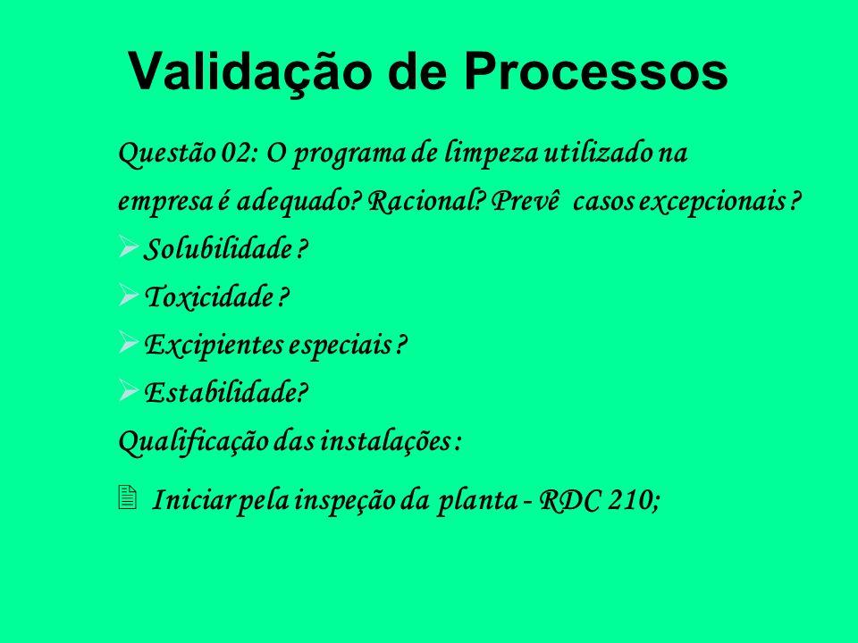 Validação de Processos Questão 02: O programa de limpeza utilizado na empresa é adequado? Racional? Prevê casos excepcionais ? Solubilidade ? Toxicida
