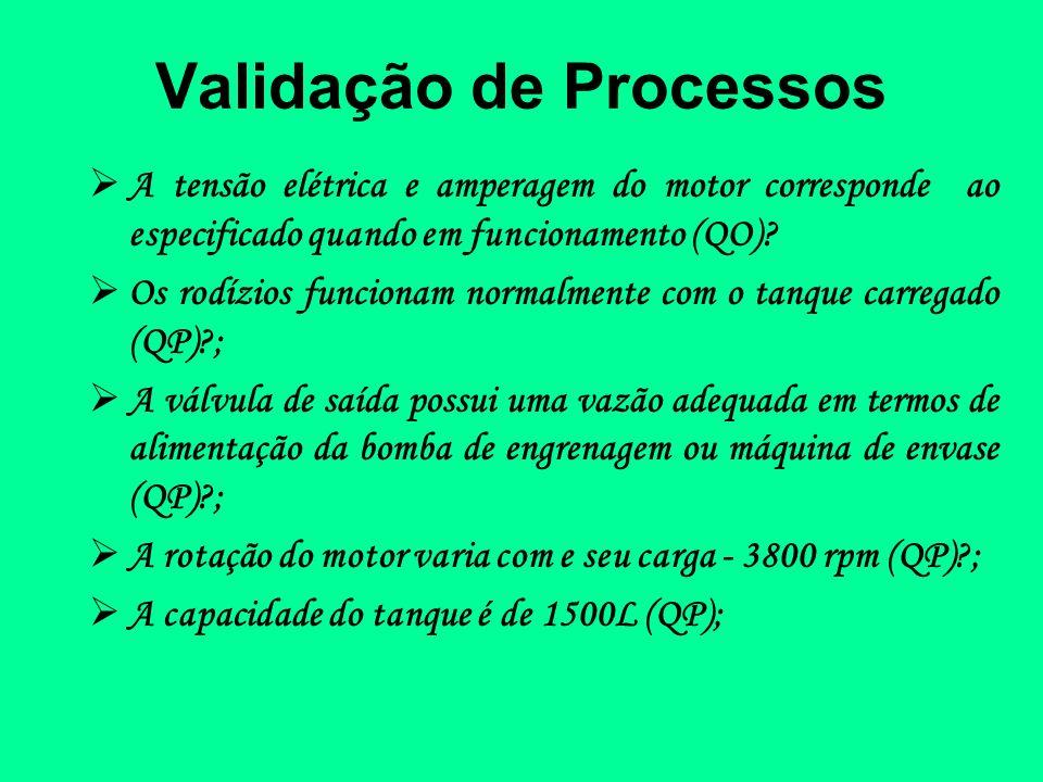 Validação de Processos A tensão elétrica e amperagem do motor corresponde ao especificado quando em funcionamento (QO)? Os rodízios funcionam normalme