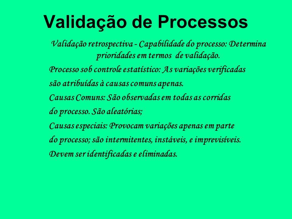 Validação de Processos Validação retrospectiva - Capabilidade do processo: Determina prioridades em termos de validação. Processo sob controle estatís