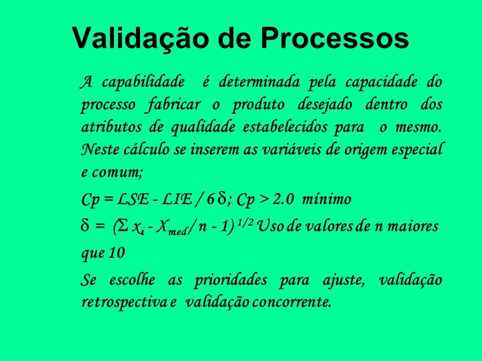 Validação de Processos A capabilidade é determinada pela capacidade do processo fabricar o produto desejado dentro dos atributos de qualidade estabele