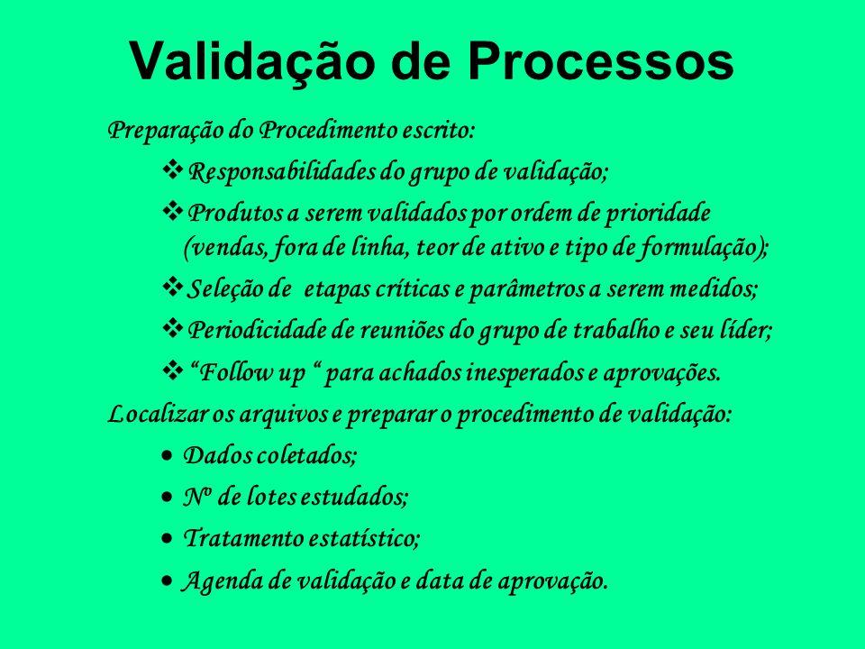 Validação de Processos Preparação do Procedimento escrito: Responsabilidades do grupo de validação; Produtos a serem validados por ordem de prioridade