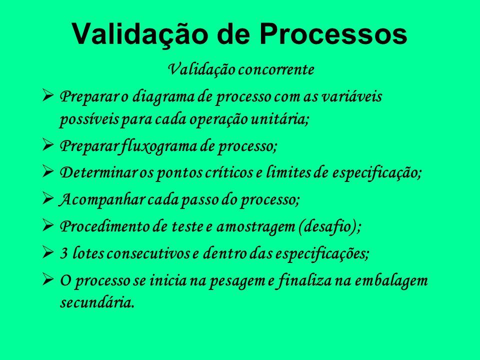 Validação de Processos Validação concorrente Preparar o diagrama de processo com as variáveis possíveis para cada operação unitária; Preparar fluxogra