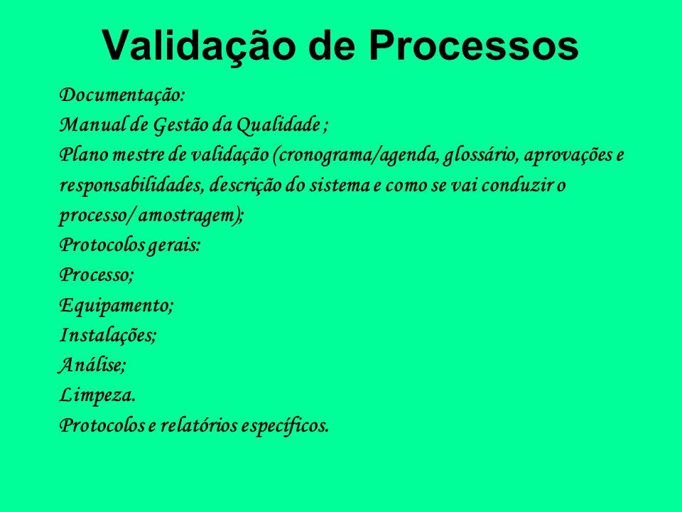 Documentação: Manual de Gestão da Qualidade ; Plano mestre de validação (cronograma/agenda, glossário, aprovações e responsabilidades, descrição do si