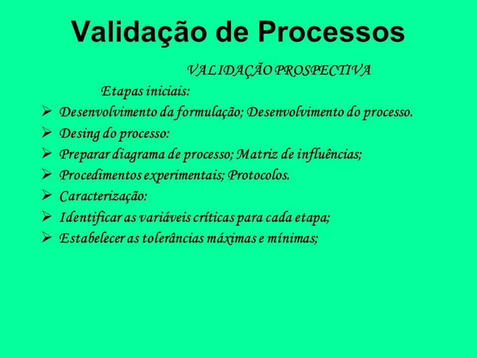 Validação de Processos VALIDAÇÃO PROSPECTIVA Etapas iniciais: Desenvolvimento da formulação; Desenvolvimento do processo. Desing do processo: Preparar