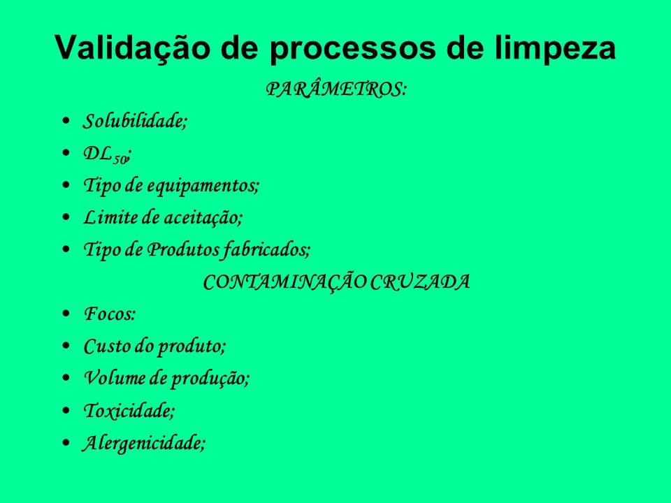 Validação de processos de limpeza PARÂMETROS: Solubilidade; DL 50 ; Tipo de equipamentos; Limite de aceitação; Tipo de Produtos fabricados; CONTAMINAÇ