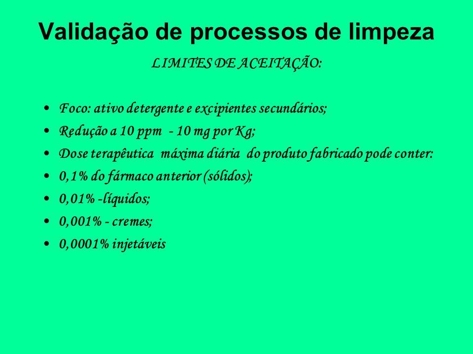 Validação de processos de limpeza LIMITES DE ACEITAÇÃO: Foco: ativo detergente e excipientes secundários; Redução a 10 ppm - 10 mg por Kg; Dose terapê