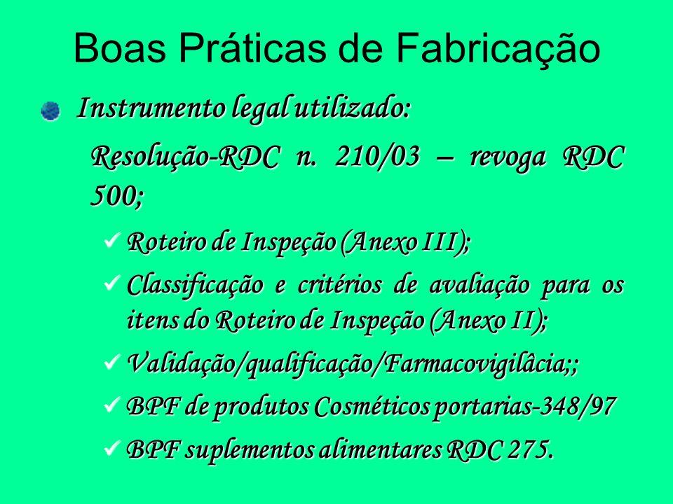 Boas Práticas de Fabricação Instrumento legal utilizado: Resolução-RDC n. 210/03 – revoga RDC 500; Roteiro de Inspeção (Anexo III); Roteiro de Inspeçã