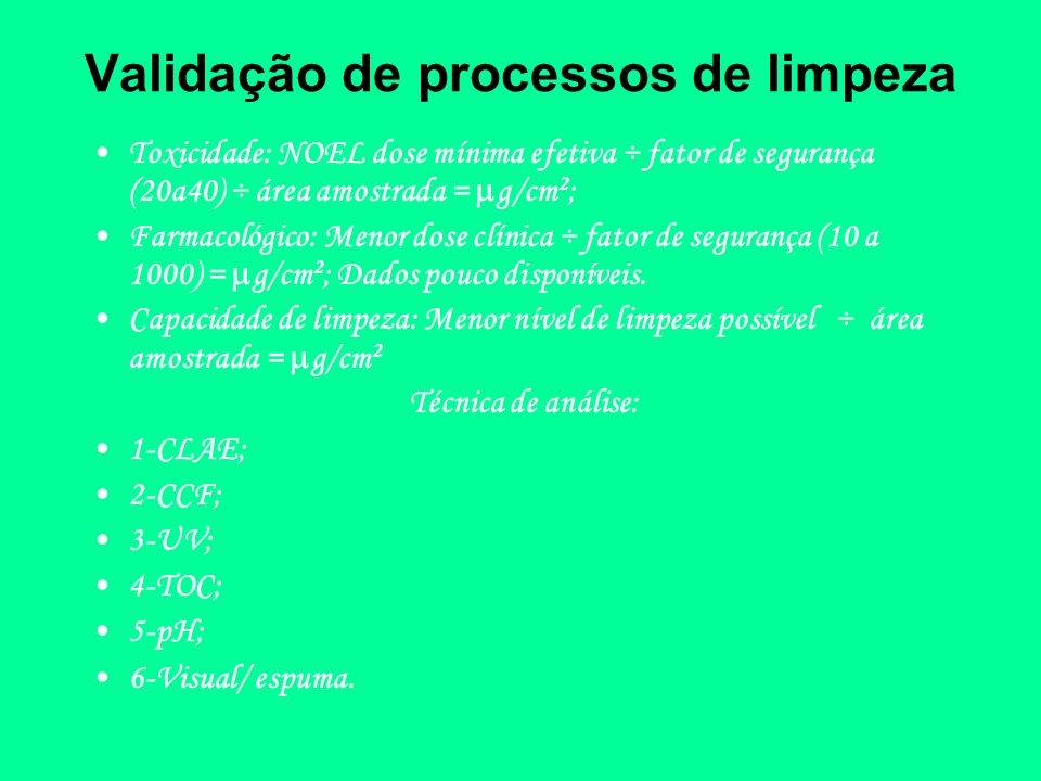 Validação de processos de limpeza Toxicidade: NOEL dose mínima efetiva ÷ fator de segurança (20a40) ÷ área amostrada = g/cm 2 ; Farmacológico: Menor d