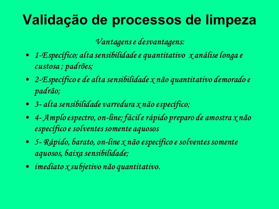 Validação de processos de limpeza Vantagens e desvantagens: 1-Específico; alta sensibilidade e quantitativo x análise longa e custosa ; padrões; 2-Esp