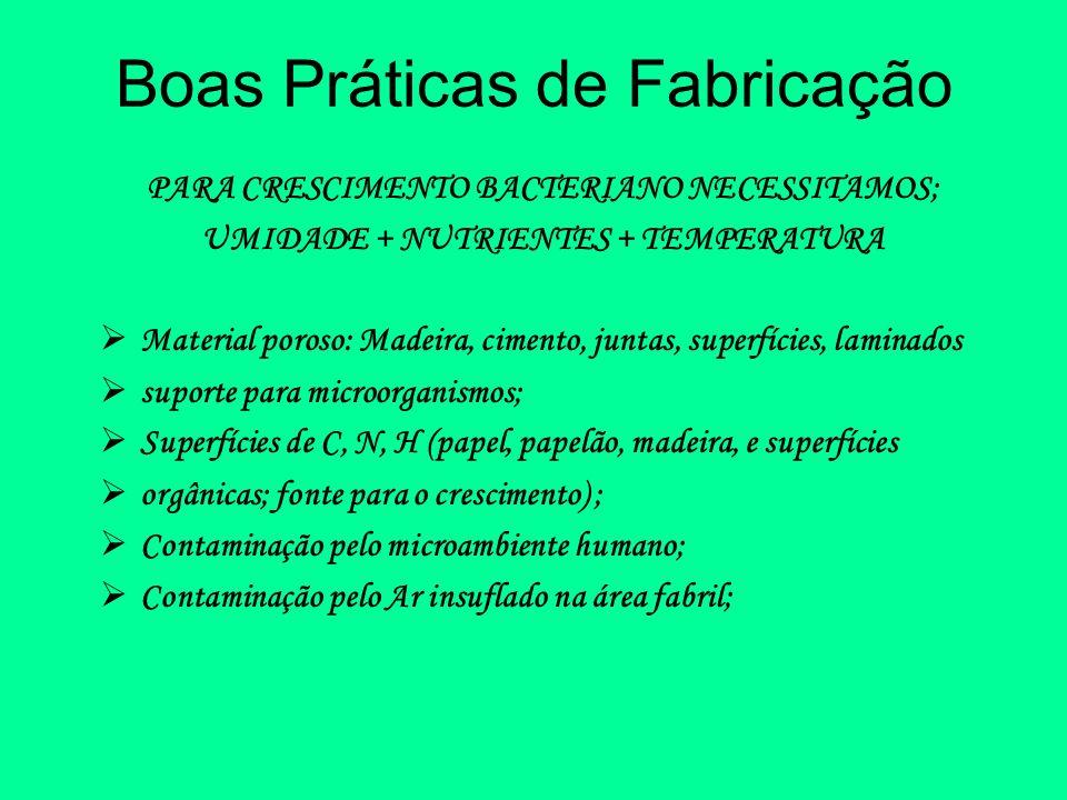 Boas Práticas de Fabricação PARA CRESCIMENTO BACTERIANO NECESSITAMOS; UMIDADE + NUTRIENTES + TEMPERATURA Material poroso: Madeira, cimento, juntas, su