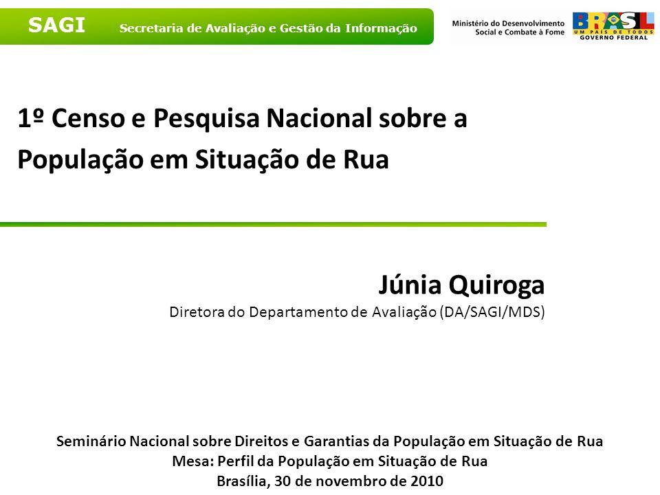 SAGI Secretaria de Avaliação e Gestão da Informação 1º Censo e Pesquisa Nacional sobre a População em Situação de Rua Júnia Quiroga Diretora do Depart