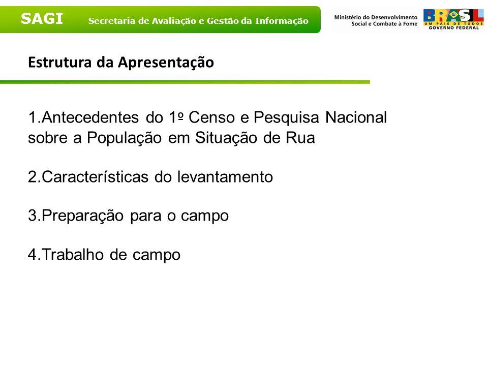 SAGI Secretaria de Avaliação e Gestão da Informação Estrutura da Apresentação 1.Antecedentes do 1 º Censo e Pesquisa Nacional sobre a População em Sit