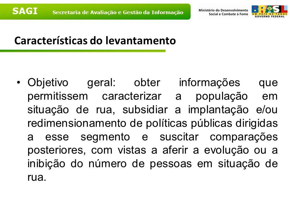 SAGI Secretaria de Avaliação e Gestão da Informação Características do levantamento Objetivo geral: obter informações que permitissem caracterizar a p