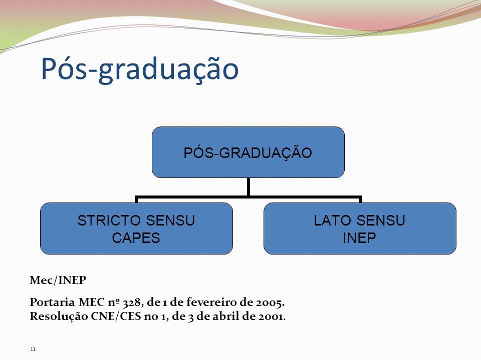 PÓS- GRADUAÇÃO STRICTO SENSU CAPES LATO SENSU INEP 11 Pós-graduação Mec/INEP Portaria MEC nº 328, de 1 de fevereiro de 2005. Resolução CNE/CES no 1, d
