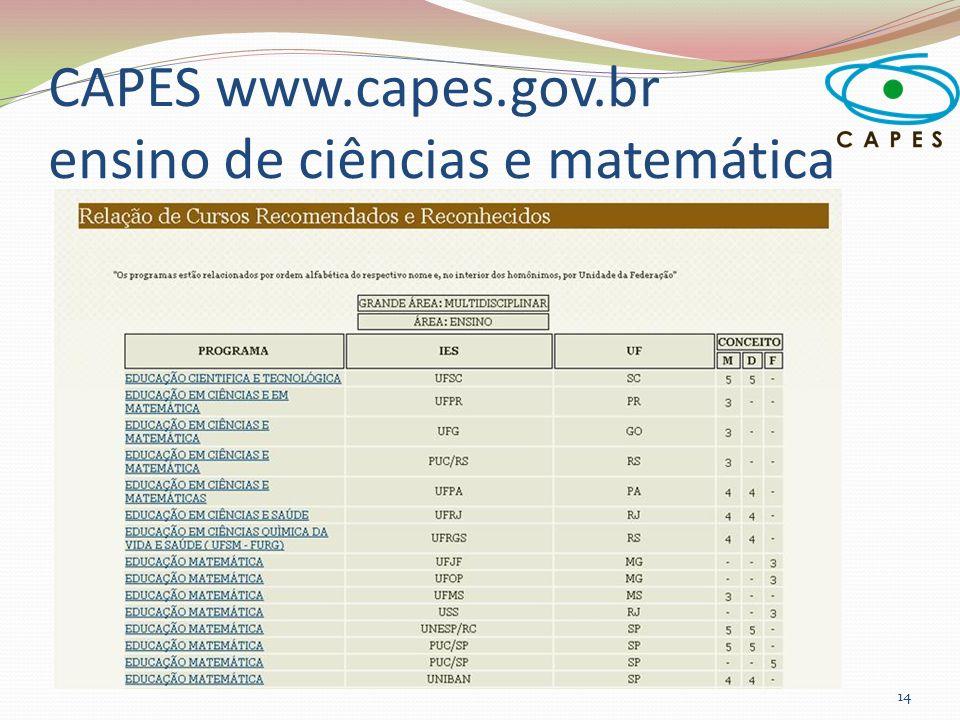 CAPES www.capes.gov.br ensino de ciências e matemática 14