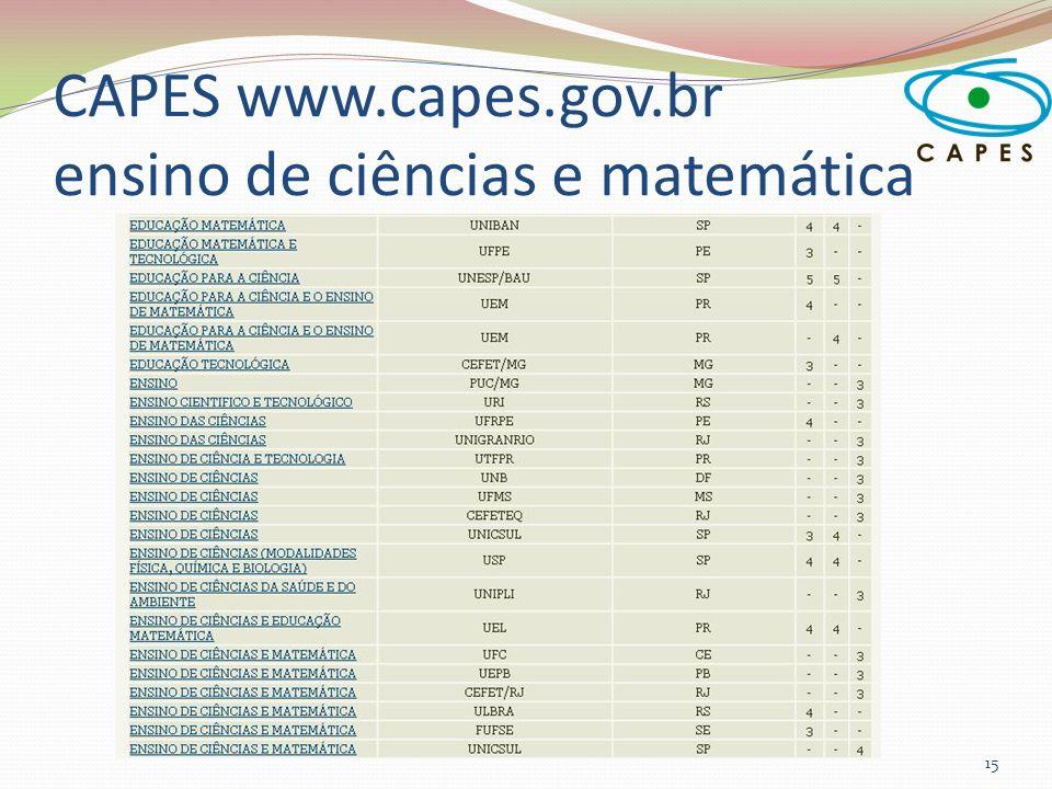 CAPES www.capes.gov.br ensino de ciências e matemática 15