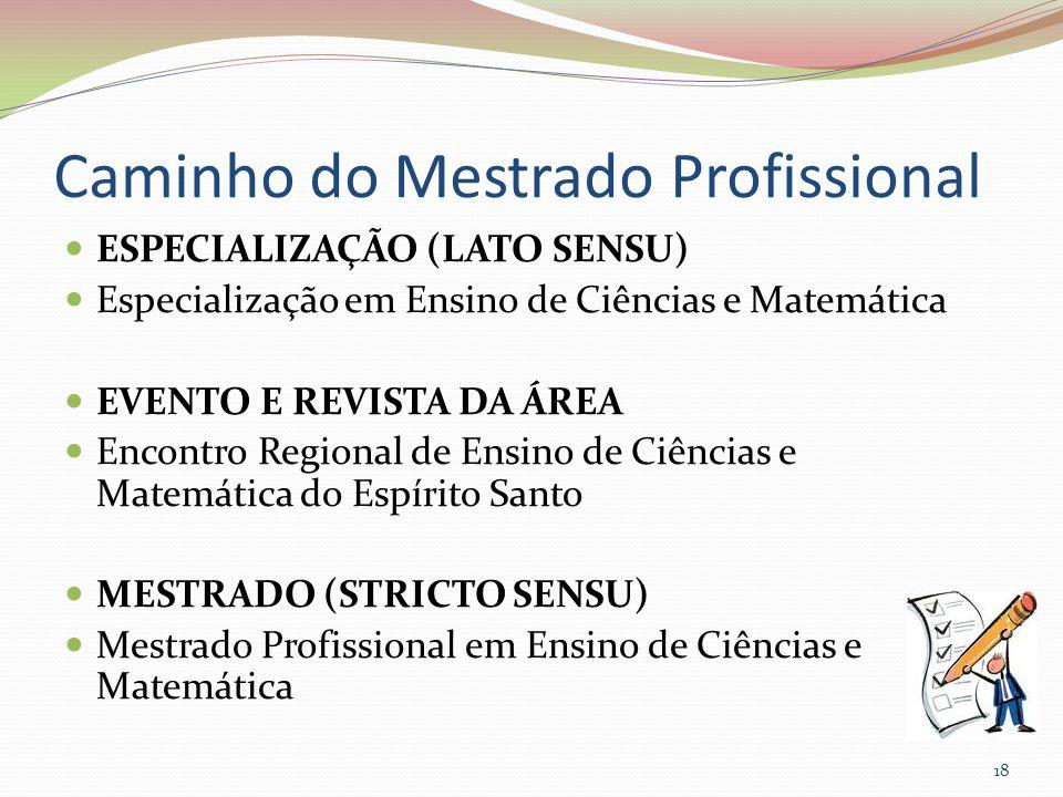Caminho do Mestrado Profissional ESPECIALIZAÇÃO (LATO SENSU) Especialização em Ensino de Ciências e Matemática EVENTO E REVISTA DA ÁREA Encontro Regio