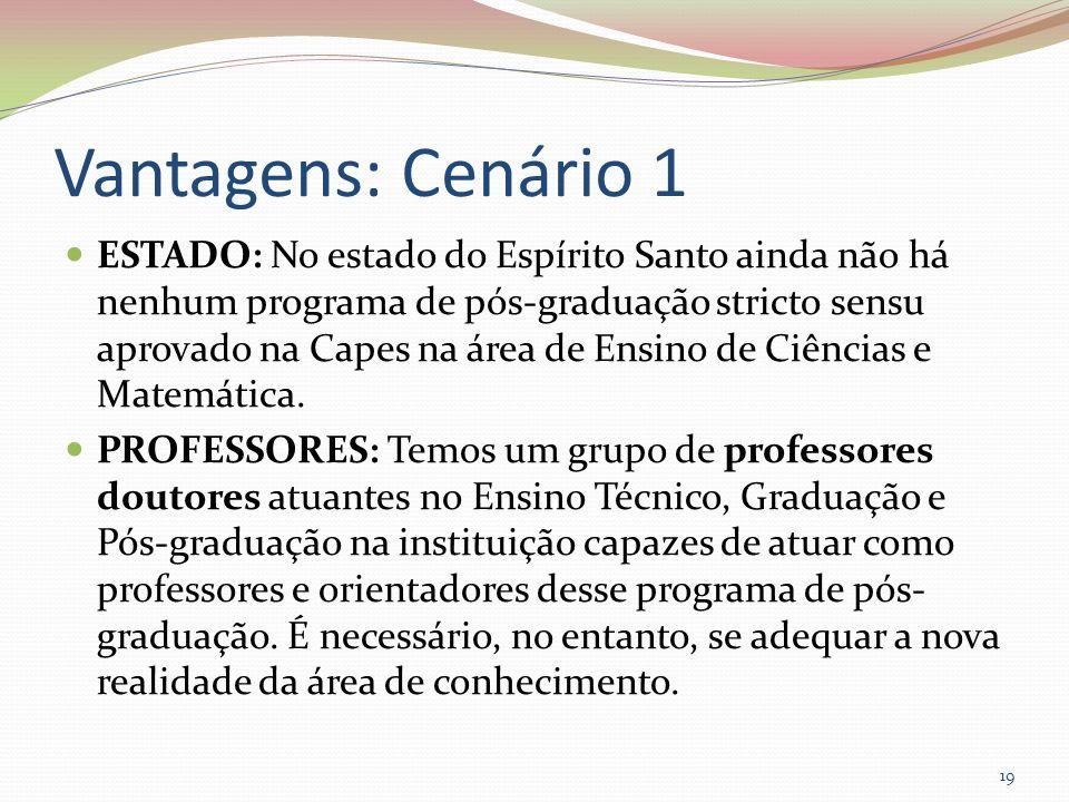 Vantagens: Cenário 1 ESTADO: No estado do Espírito Santo ainda não há nenhum programa de pós-graduação stricto sensu aprovado na Capes na área de Ensi