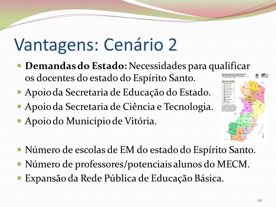 Vantagens: Cenário 2 Demandas do Estado: Necessidades para qualificar os docentes do estado do Espírito Santo. Apoio da Secretaria de Educação do Esta