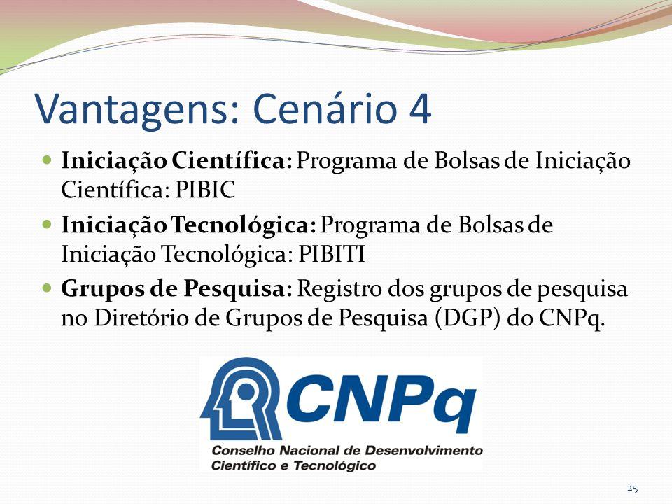 Vantagens: Cenário 4 Iniciação Científica: Programa de Bolsas de Iniciação Científica: PIBIC Iniciação Tecnológica: Programa de Bolsas de Iniciação Te