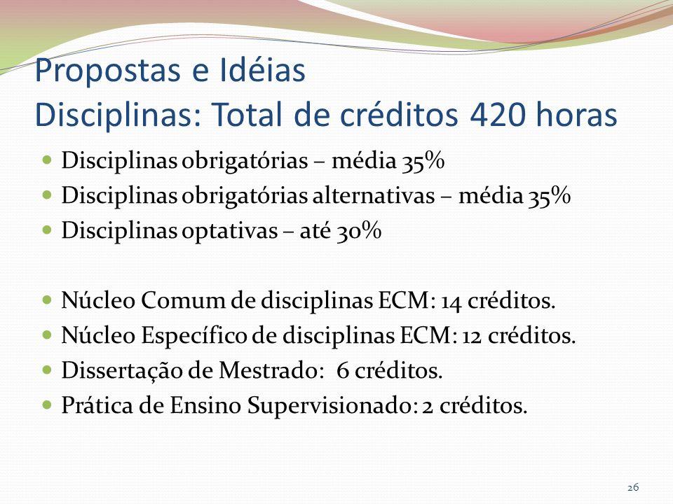 Propostas e Idéias Disciplinas: Total de créditos 420 horas Disciplinas obrigatórias – média 35% Disciplinas obrigatórias alternativas – média 35% Dis