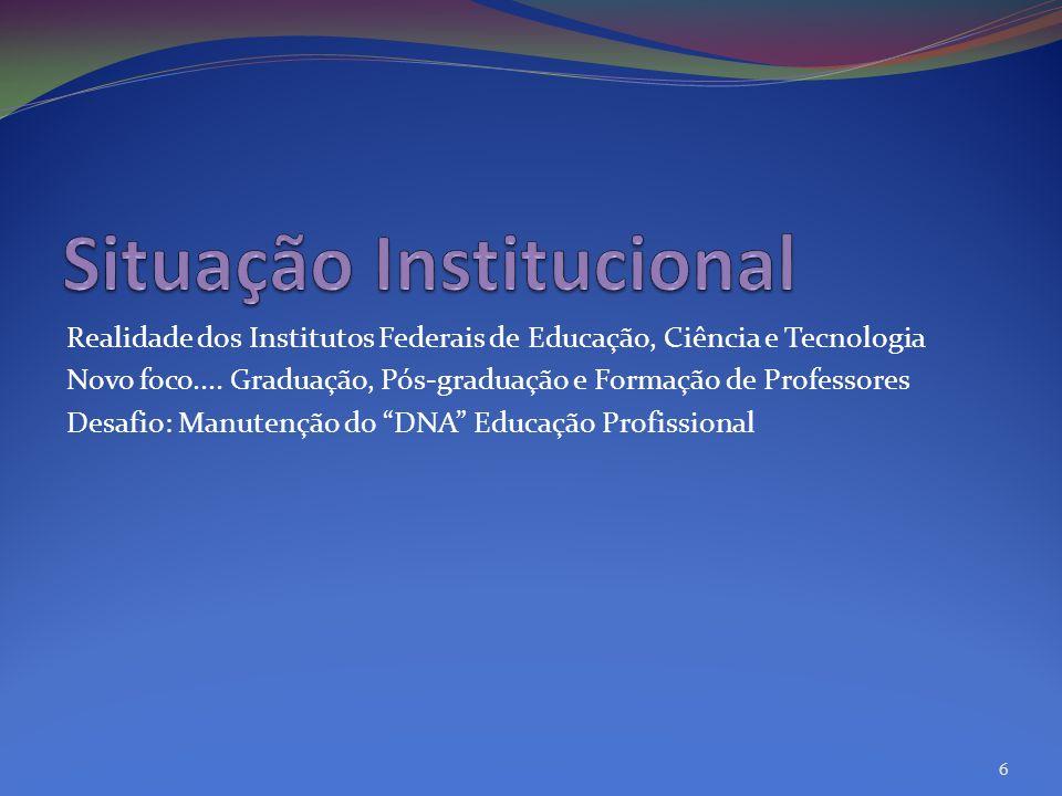 Realidade dos Institutos Federais de Educação, Ciência e Tecnologia Novo foco.... Graduação, Pós-graduação e Formação de Professores Desafio: Manutenç