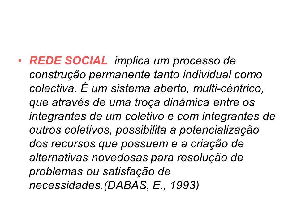 REDE SOCIAL implica um processo de construção permanente tanto individual como colectiva. É um sistema aberto, multi-céntrico, que através de uma troç