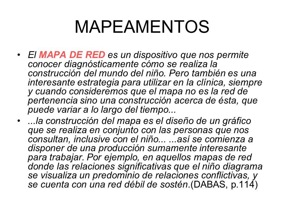 MAPEAMENTOS El MAPA DE RED es un dispositivo que nos permite conocer diagnósticamente cómo se realiza la construcción del mundo del niño. Pero también