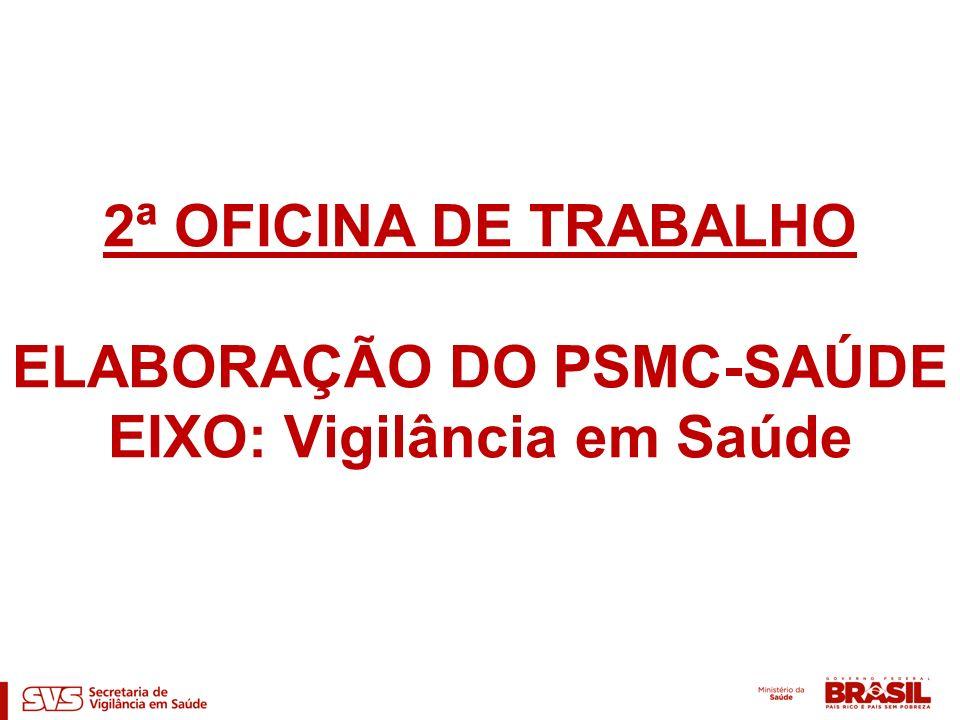 2ª OFICINA DE TRABALHO ELABORAÇÃO DO PSMC-SAÚDE EIXO: Vigilância em Saúde
