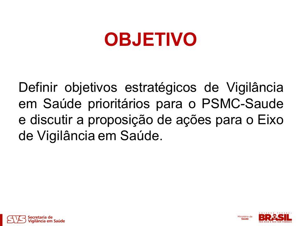 ESTRUTURA DO PSMC-SAÚDE