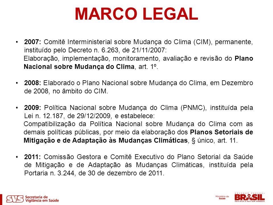 MARCO LEGAL 2007: Comitê Interministerial sobre Mudança do Clima (CIM), permanente, instituído pelo Decreto n. 6.263, de 21/11/2007: Elaboração, imple
