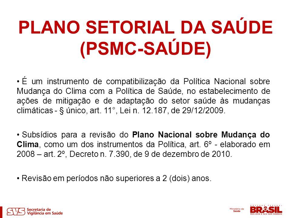PLANO SETORIAL DA SAÚDE (PSMC-SAÚDE) É um instrumento de compatibilização da Política Nacional sobre Mudança do Clima com a Política de Saúde, no esta