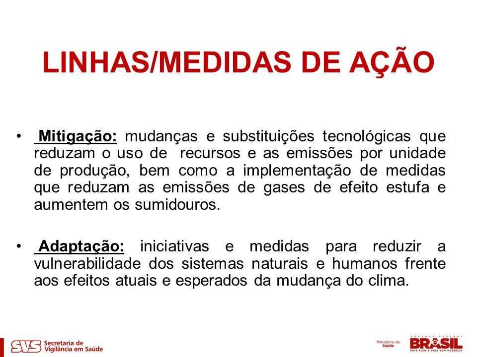 LINHAS/MEDIDAS DE AÇÃO Mitigação: mudanças e substituições tecnológicas que reduzam o uso de recursos e as emissões por unidade de produção, bem como