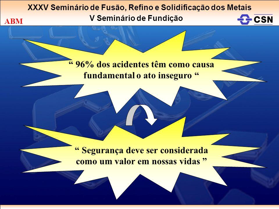 XXXV Seminário de Fusão, Refino e Solidificação dos Metais V Seminário de Fundição ABM 96% dos acidentes têm como causa fundamental o ato inseguro Seg