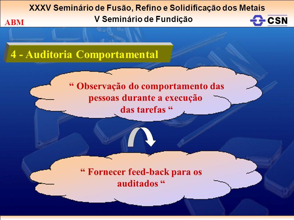 XXXV Seminário de Fusão, Refino e Solidificação dos Metais V Seminário de Fundição ABM Observação do comportamento das pessoas durante a execução das