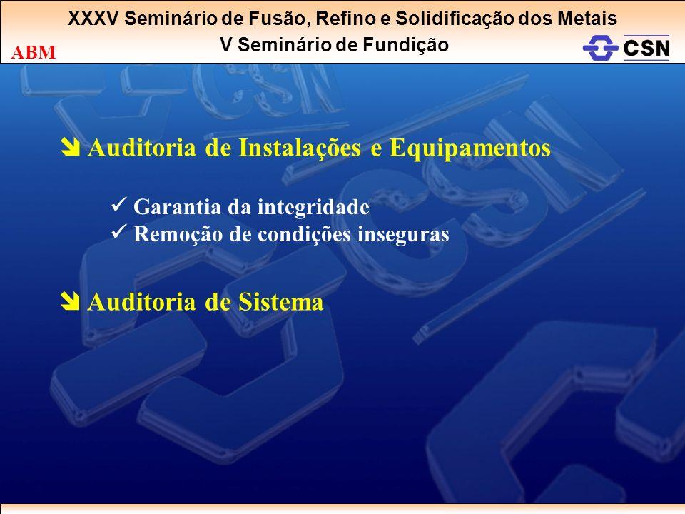 XXXV Seminário de Fusão, Refino e Solidificação dos Metais V Seminário de Fundição ABM Auditoria de Instalações e Equipamentos Garantia da integridade