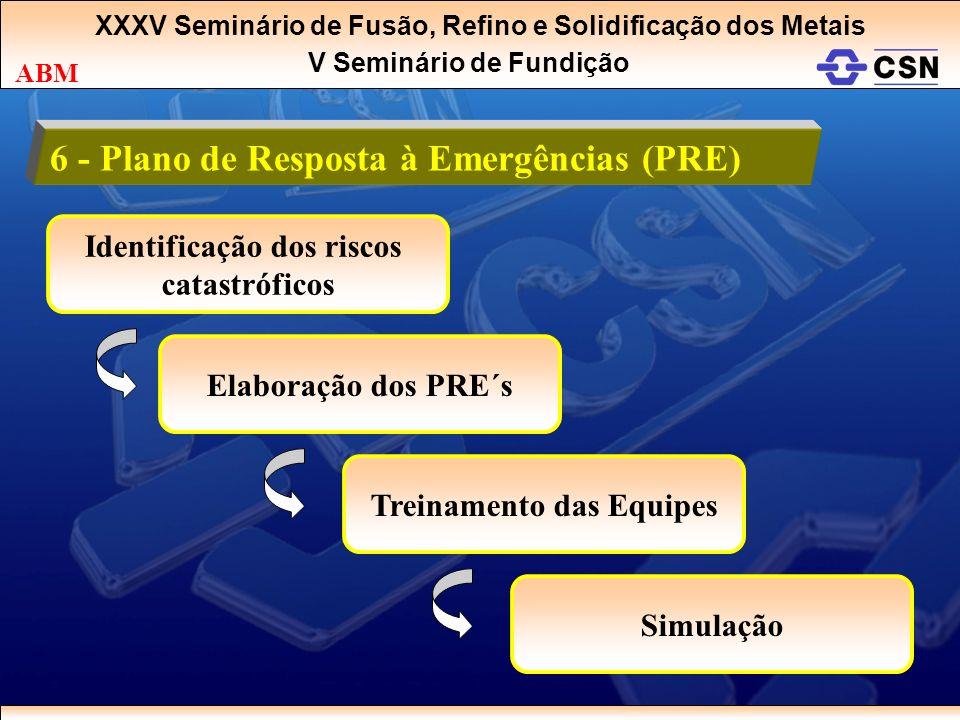 XXXV Seminário de Fusão, Refino e Solidificação dos Metais V Seminário de Fundição ABM 6 - Plano de Resposta à Emergências (PRE) Identificação dos ris