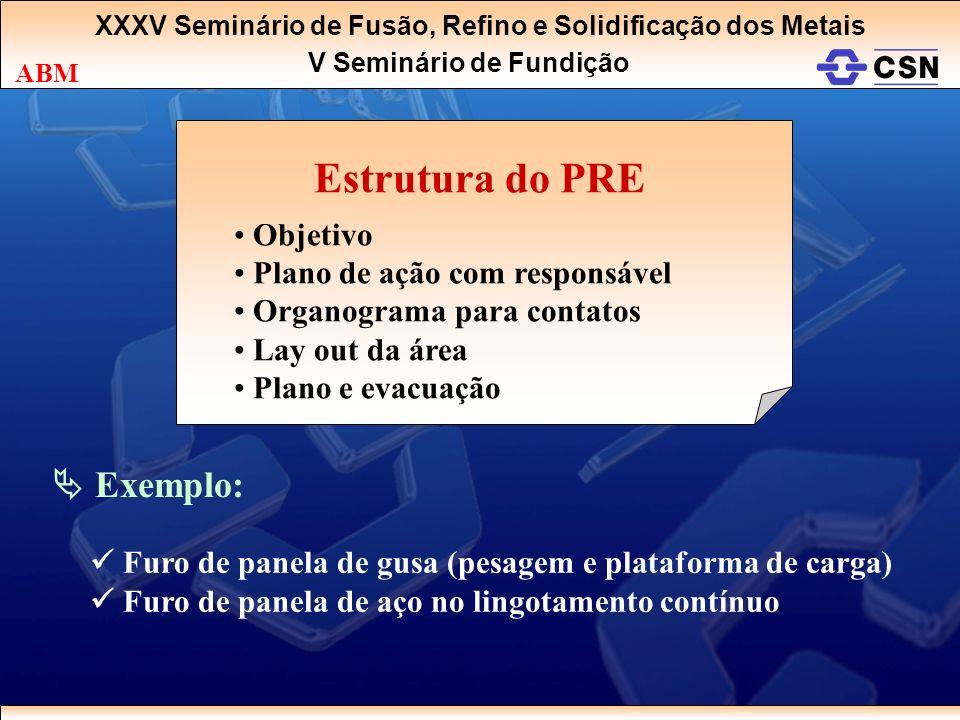 XXXV Seminário de Fusão, Refino e Solidificação dos Metais V Seminário de Fundição ABM Estrutura do PRE Objetivo Plano de ação com responsável Organog