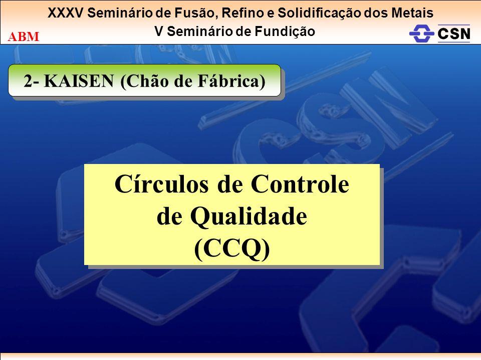 2- KAISEN (Chão de Fábrica) XXXV Seminário de Fusão, Refino e Solidificação dos Metais V Seminário de Fundição ABM Círculos de Controle de Qualidade (