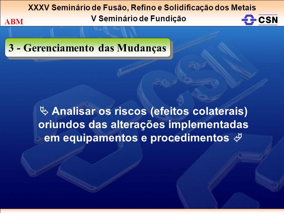 XXXV Seminário de Fusão, Refino e Solidificação dos Metais V Seminário de Fundição ABM 3 - Gerenciamento das Mudanças Analisar os riscos (efeitos cola