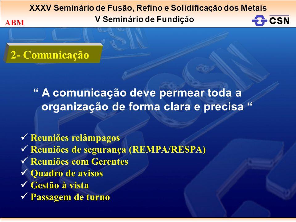 2- Comunicação XXXV Seminário de Fusão, Refino e Solidificação dos Metais V Seminário de Fundição ABM A comunicação deve permear toda a organização de