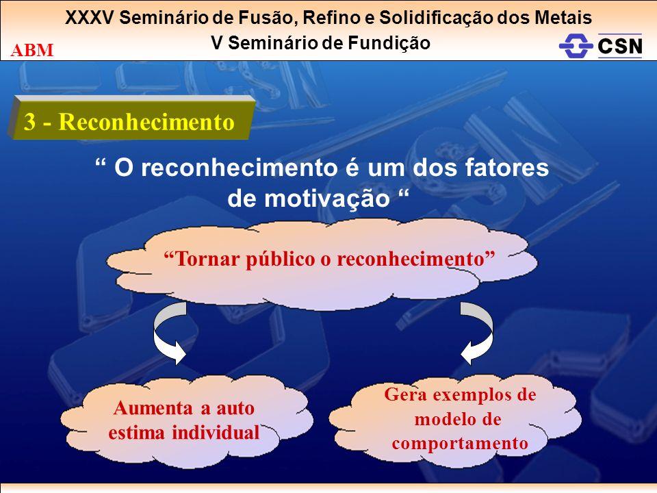 3 - Reconhecimento XXXV Seminário de Fusão, Refino e Solidificação dos Metais V Seminário de Fundição ABM O reconhecimento é um dos fatores de motivaç