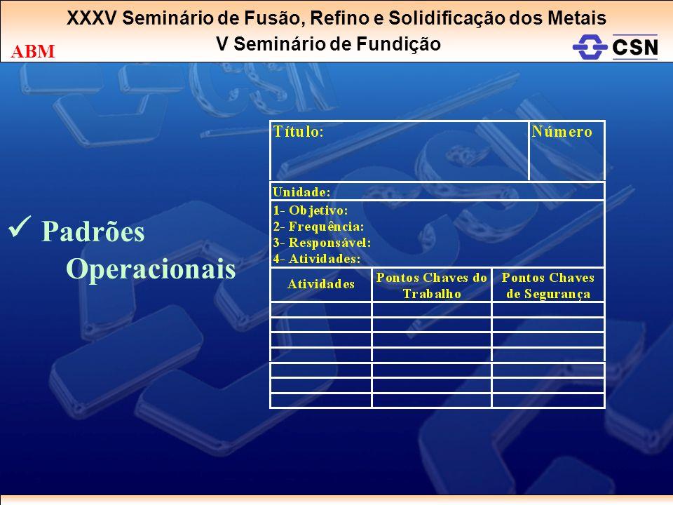 XXXV Seminário de Fusão, Refino e Solidificação dos Metais V Seminário de Fundição ABM 2- Treinamento Não execute qualquer tarefa para a qual não foi treinado