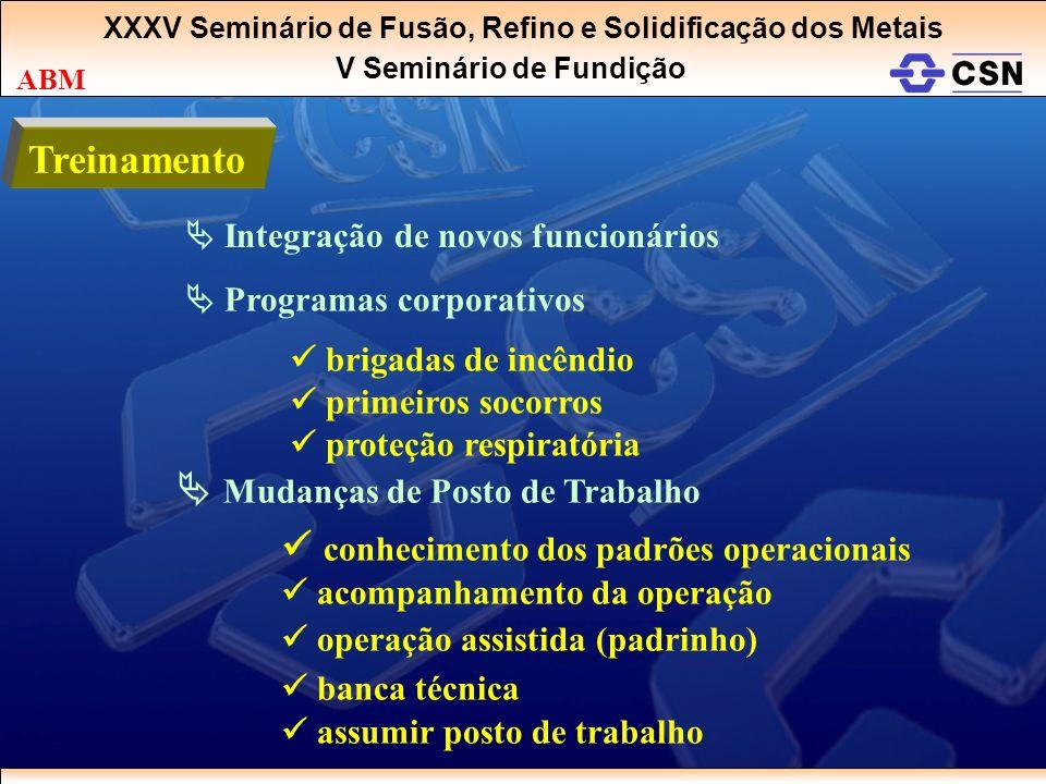 XXXV Seminário de Fusão, Refino e Solidificação dos Metais V Seminário de Fundição ABM Treinamento Programas corporativos brigadas de incêndio primeir