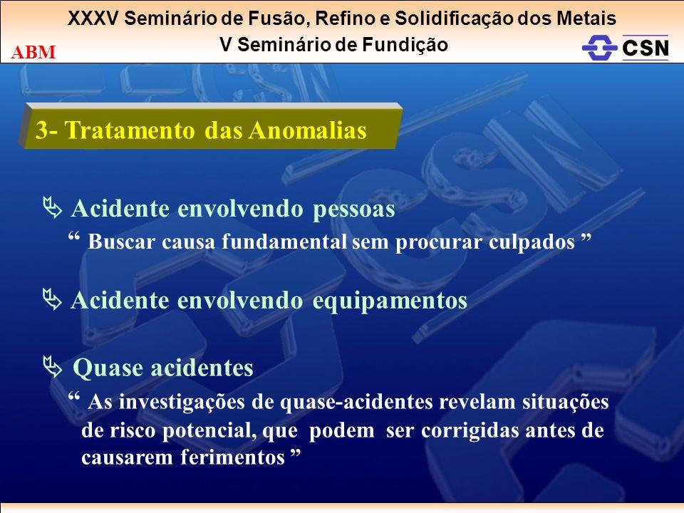 XXXV Seminário de Fusão, Refino e Solidificação dos Metais V Seminário de Fundição ABM 3- Tratamento das Anomalias Acidente envolvendo pessoas Buscar